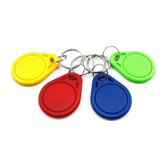 RFID tag, RFID čip skupina
